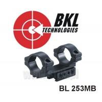 Montaż BKL 253 MB