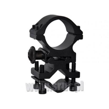 Montaż na lufę z uchwytem na lunetę RIS