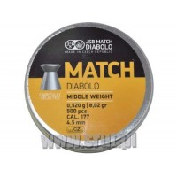 Śrut JSB Match Diabolo Middle Weight 4,52 mm